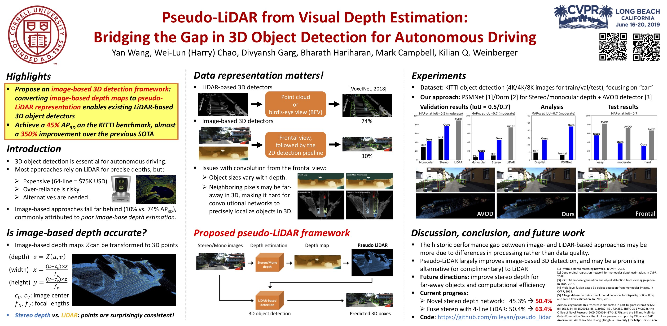 Pseudo-LiDAR from Visual Depth Estimation: Bridging the Gap